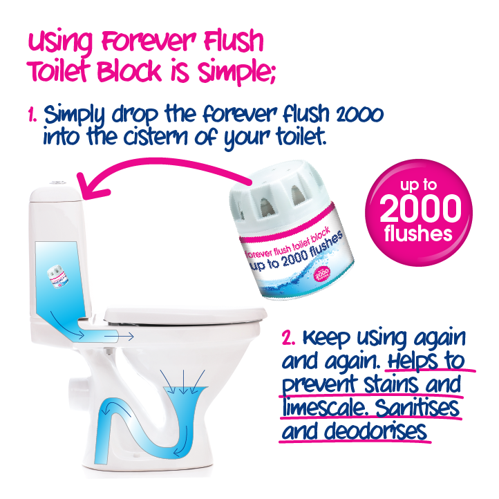 Ecozone Automatic Toilet Bowl Cleaner Forever Flush
