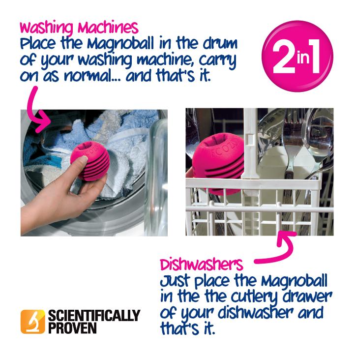 Ecozone Magnoball how to use