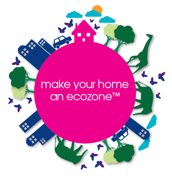 Ecozone About us