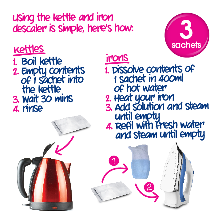 Kettle Iron Descaler how to use
