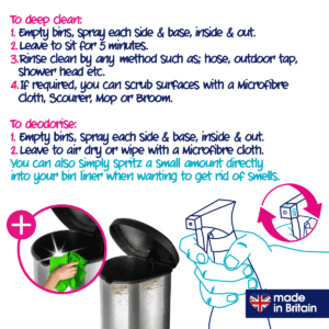 Ecozone How to use Bin 2L