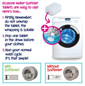 How to use ecozone water softener