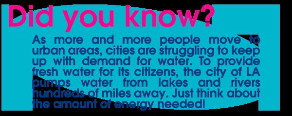world water dat