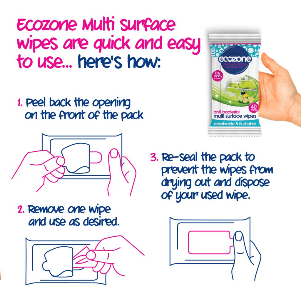 multi surface wipes Ecozone